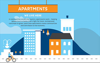 Apartments: We Live Here